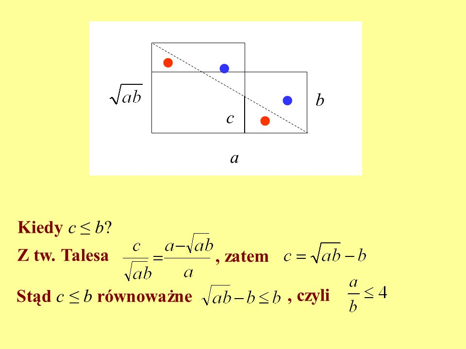 Prostokąt o stosunku boków a:b niewiększym niż 4 jest równoważny przez pocięcie z kwadratem a b