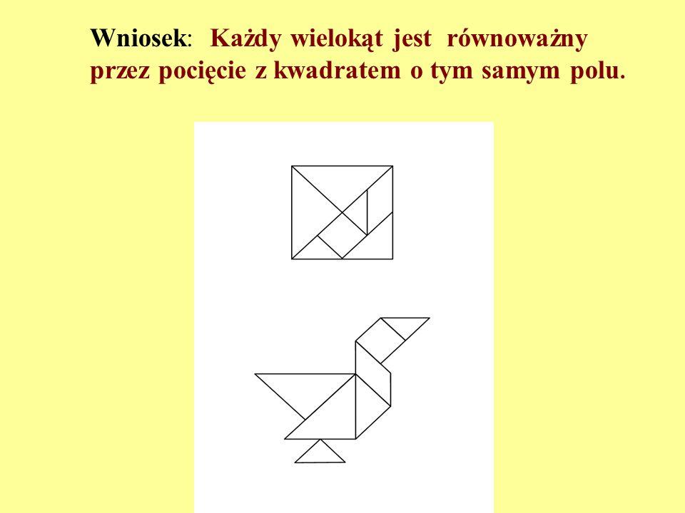 Dwa kwadraty są równoważne przez pocięcie z jednym kwadratem
