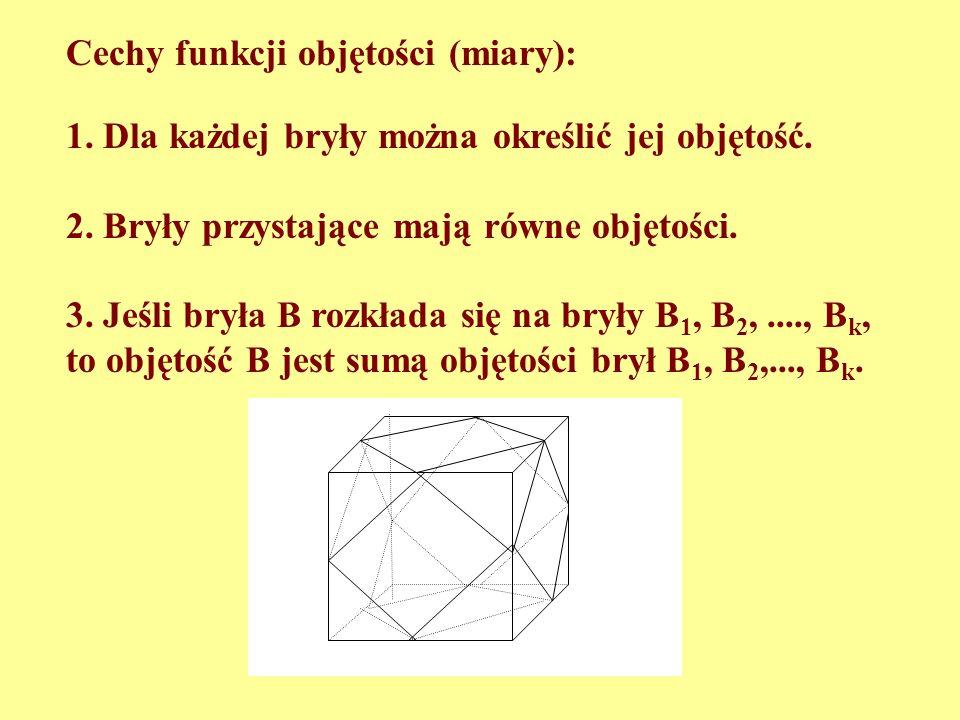 Dwa wielościany równoważne przez pocięcie mają równe objętości.