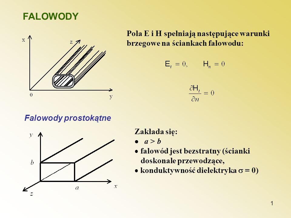 1 FALOWODY Pola E i H spełniają następujące warunki brzegowe na ściankach falowodu: Falowody prostokątne Zakłada się: a > b falowód jest bezstratny (ś