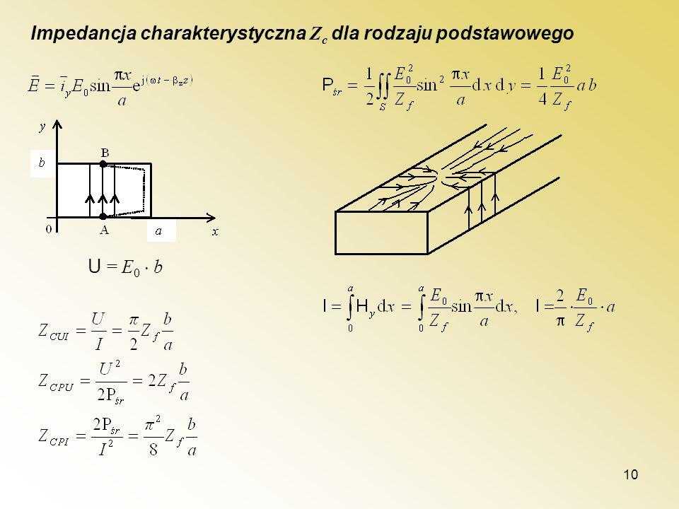 10 Impedancja charakterystyczna Z c dla rodzaju podstawowego U = E 0 b