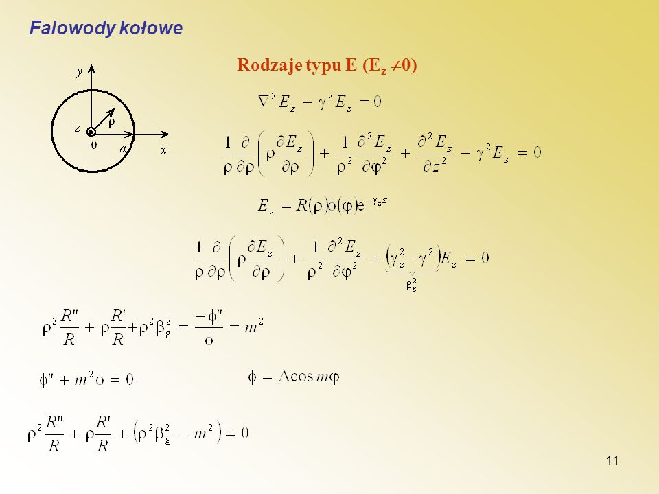 11 Falowody kołowe Rodzaje typu E (E z 0)