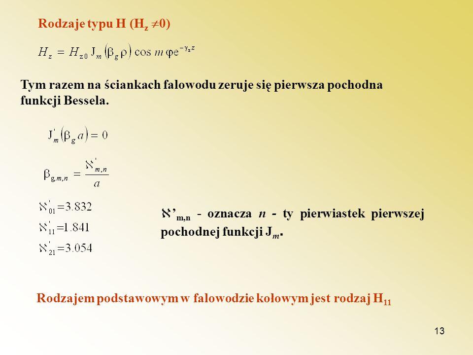 13 Rodzaje typu H (H z 0) Tym razem na ściankach falowodu zeruje się pierwsza pochodna funkcji Bessela. m,n - oznacza n - ty pierwiastek pierwszej poc