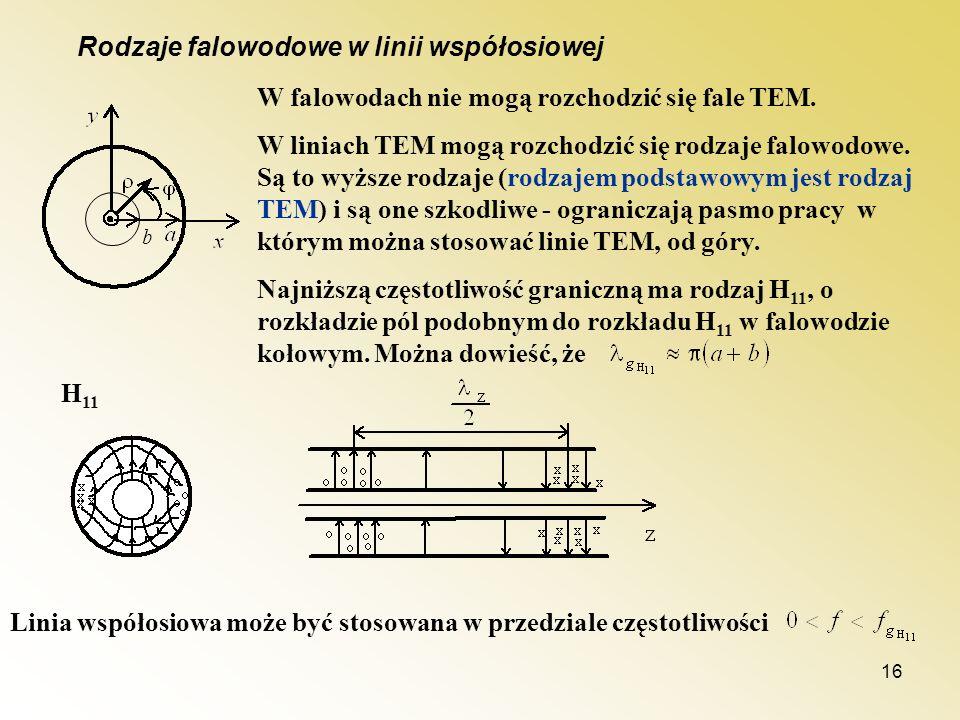 16 Rodzaje falowodowe w linii współosiowej b W falowodach nie mogą rozchodzić się fale TEM. W liniach TEM mogą rozchodzić się rodzaje falowodowe. Są t