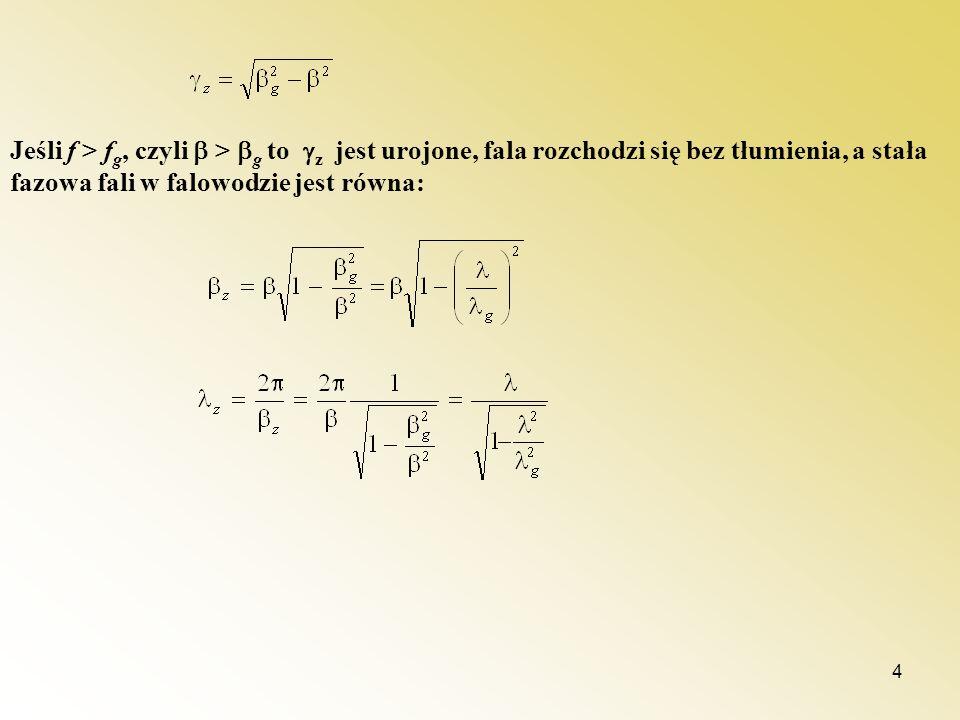 4 Jeśli f > f g, czyli > g to z jest urojone, fala rozchodzi się bez tłumienia, a stała fazowa fali w falowodzie jest równa: