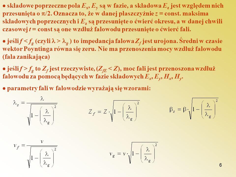 6 składowe poprzeczne pola E x, E y są w fazie, a składowa E z jest względem nich przesunięta o /2. Oznacza to, że w danej płaszczyźnie z = const. mak