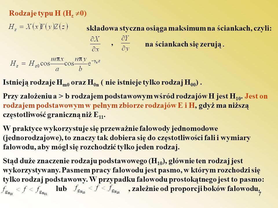 7 Rodzaje typu H (H z 0) składowa styczna osiąga maksimum na ściankach, czyli: na ściankach się zerują., Istnieją rodzaje H m0 oraz H 0n ( nie istniej