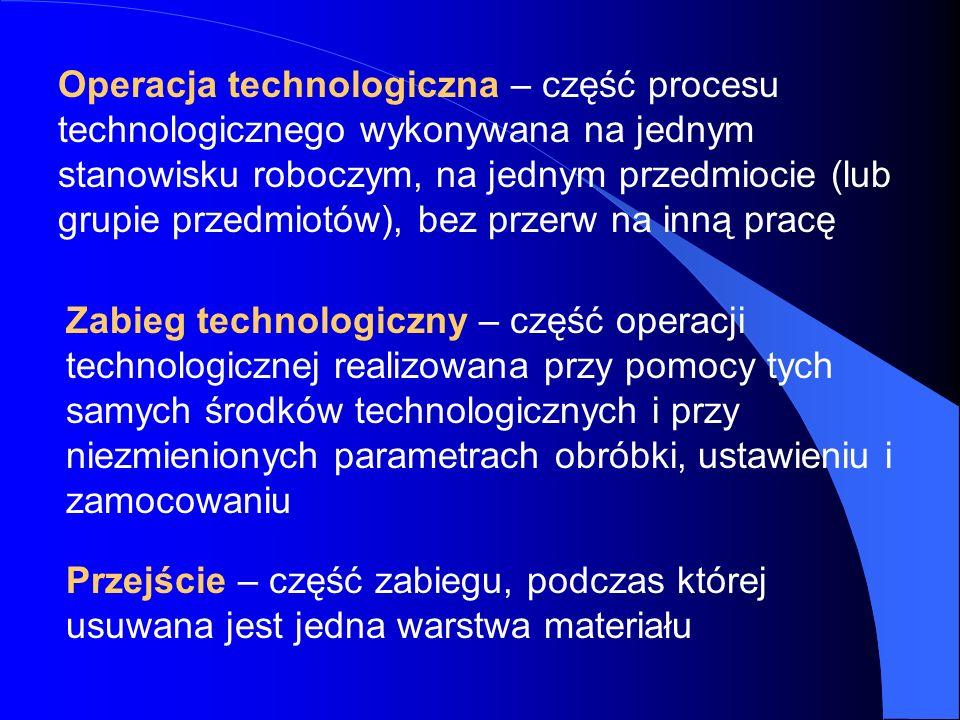 Operacja technologiczna – część procesu technologicznego wykonywana na jednym stanowisku roboczym, na jednym przedmiocie (lub grupie przedmiotów), bez