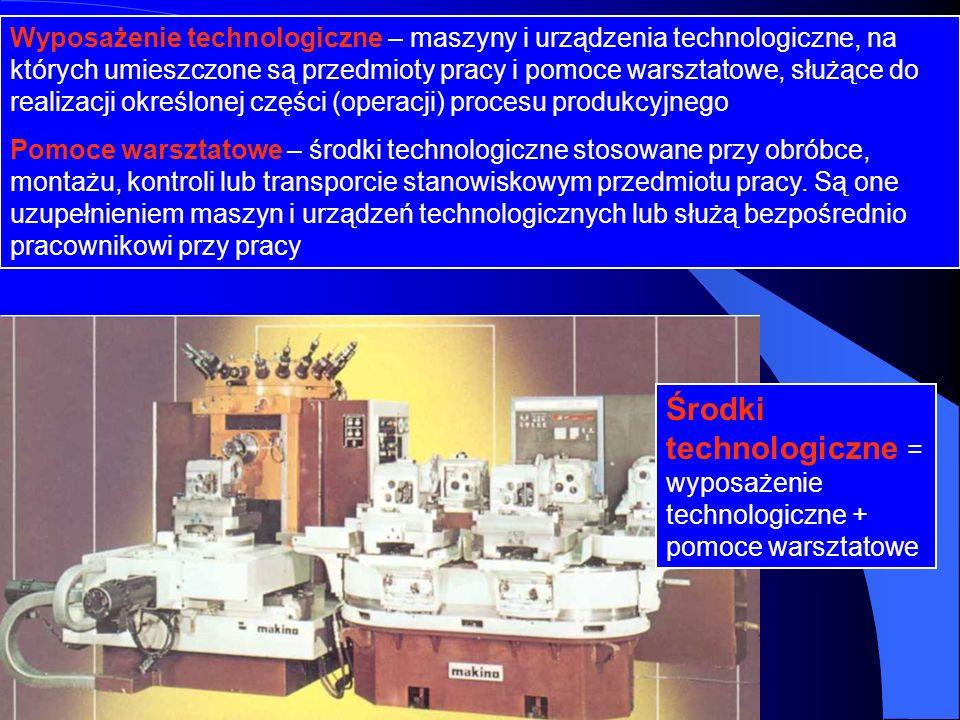 Wyposażenie technologiczne – maszyny i urządzenia technologiczne, na których umieszczone są przedmioty pracy i pomoce warsztatowe, służące do realizac