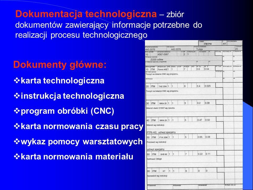Dokumentacja technologiczna – zbiór dokumentów zawierający informacje potrzebne do realizacji procesu technologicznego Dokumenty główne: karta technol