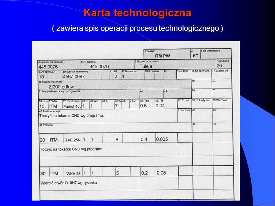 Karta technologiczna ( zawiera spis operacji procesu technologicznego )