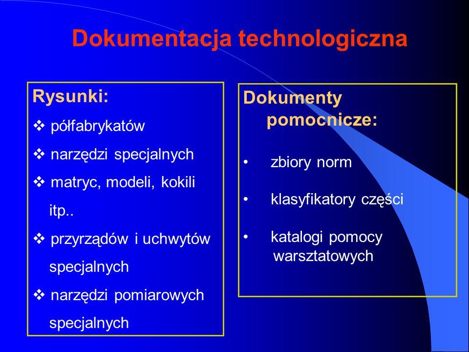 Dokumentacja technologiczna Rysunki: półfabrykatów narzędzi specjalnych matryc, modeli, kokili itp.. przyrządów i uchwytów specjalnych narzędzi pomiar