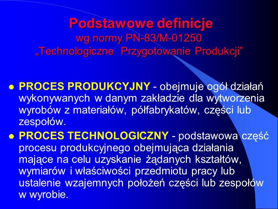 Podstawowe definicje wg normy PN-83/M-01250 Technologiczne Przygotowanie Produkcji Podstawowe definicje wg normy PN-83/M-01250 Technologiczne Przygoto