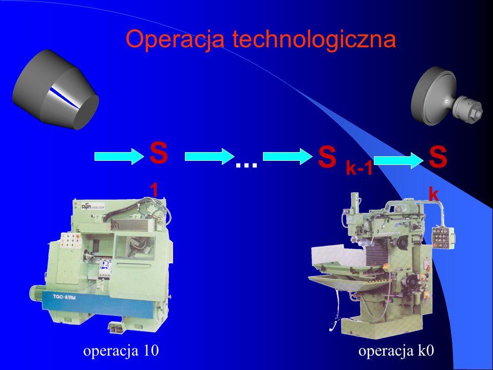 SkSk S1S1 S k-1... operacja 10operacja k0 Operacja technologiczna