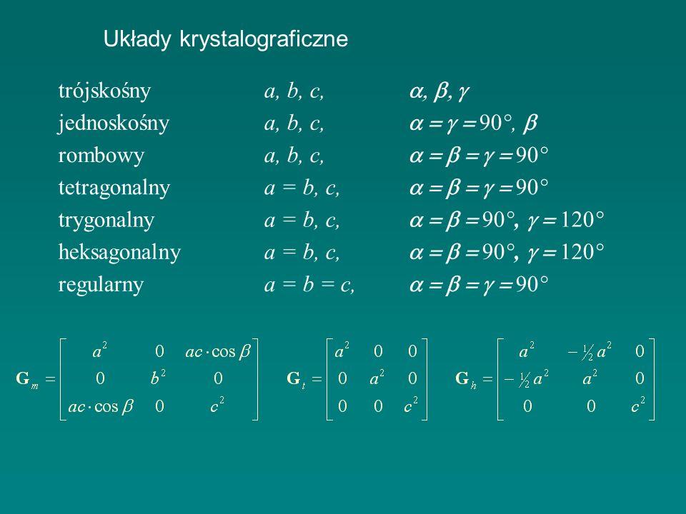 Układy krystalograficzne trójskośnya, b, c, jednoskośnya, b, c, 90°, rombowya, b, c, 90° tetragonalnya = b, c, 90° heksagonalnya = b, c, 90°, 120° reg