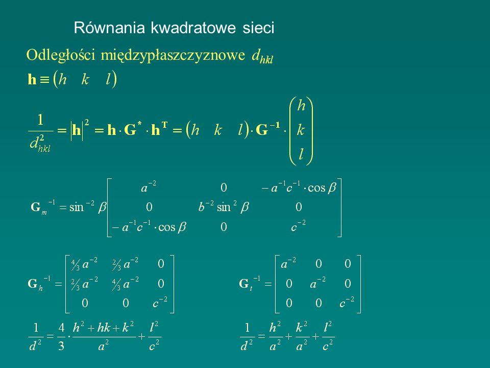 Równania kwadratowe sieci Odległości międzypłaszczyznowe d hkl