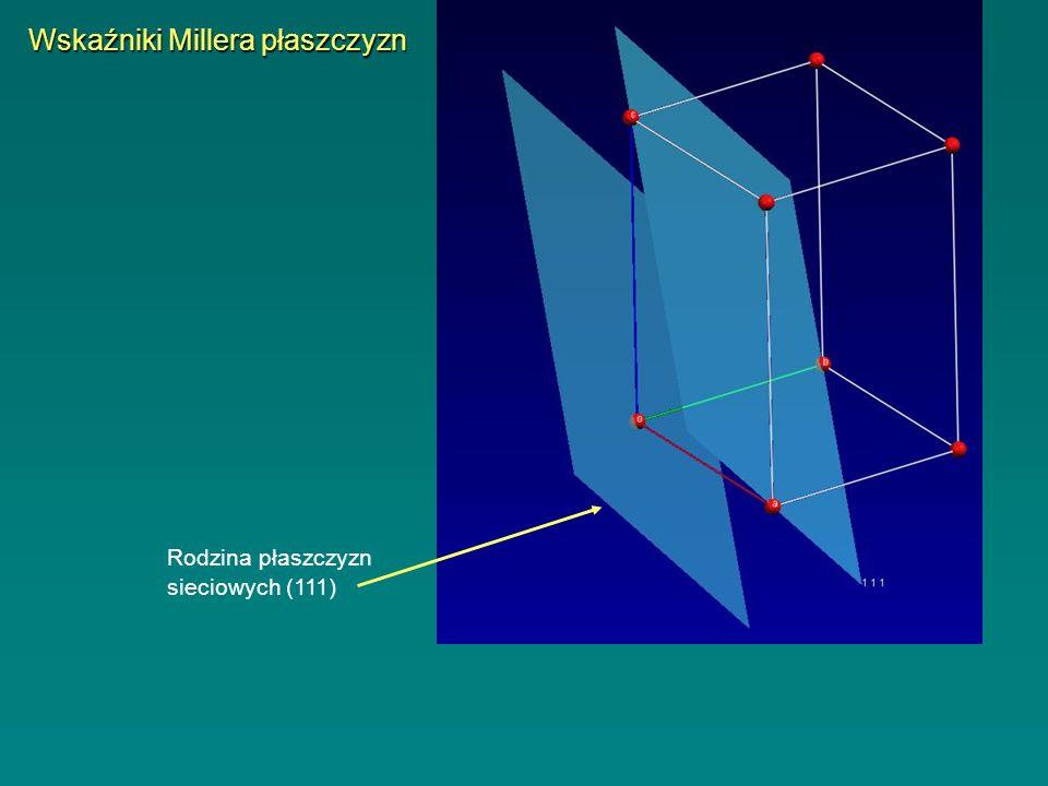 Rodzina płaszczyzn sieciowych (111) Wskaźniki Millera płaszczyzn