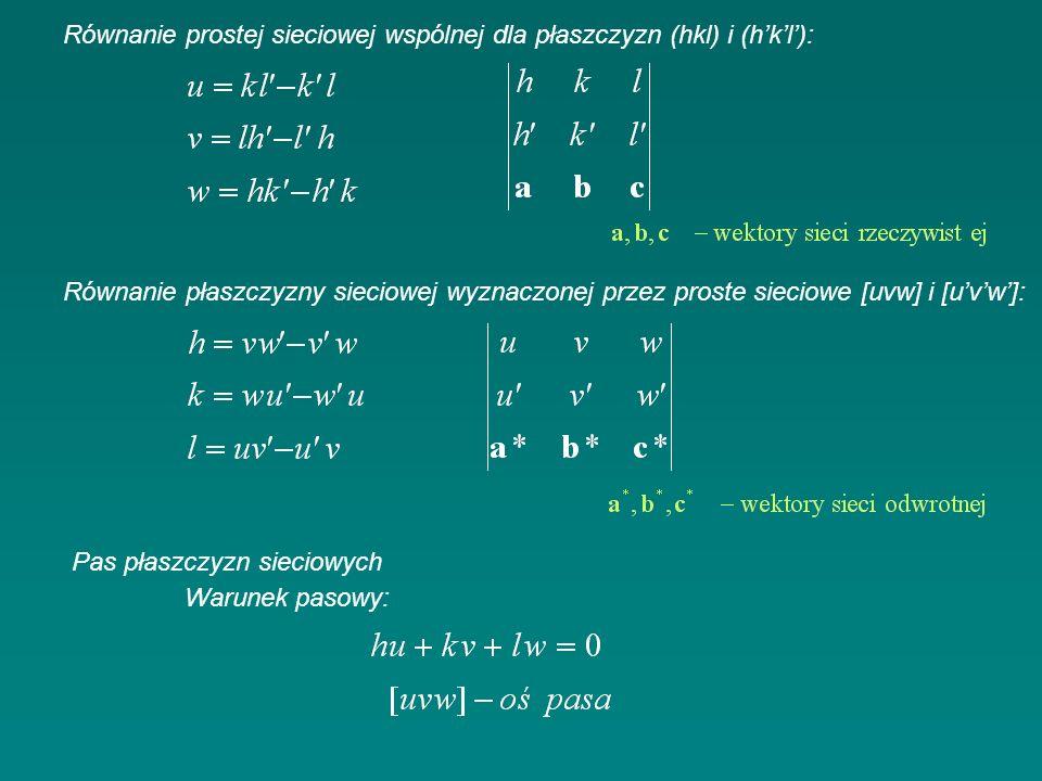 Pas płaszczyzn sieciowych Warunek pasowy: Równanie prostej sieciowej wspólnej dla płaszczyzn (hkl) i (hkl): Równanie płaszczyzny sieciowej wyznaczonej
