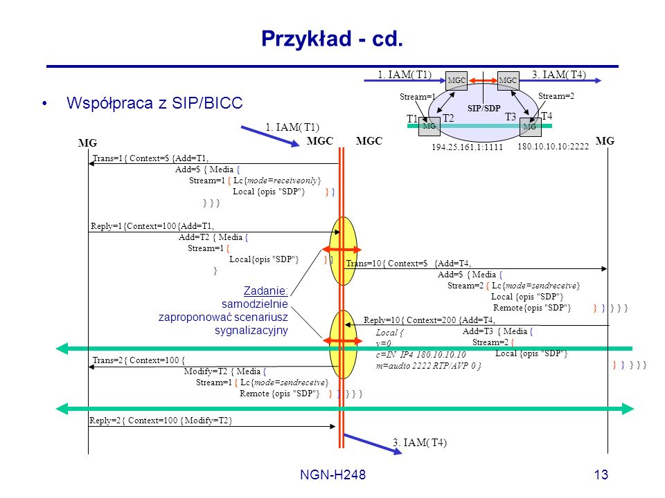 NGN-H24813 Przykład - cd. Współpraca z SIP/BICC MGCMG Trans=1{ Context=$ {Add=T1, Add=$ { Media { Stream=1 { Lc{mode=receiveonly} Local {opis