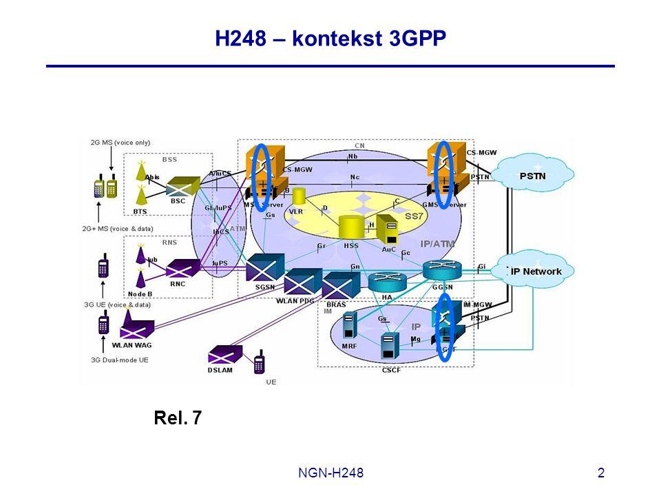 NGN-H2482 H248 – kontekst 3GPP Rel. 7