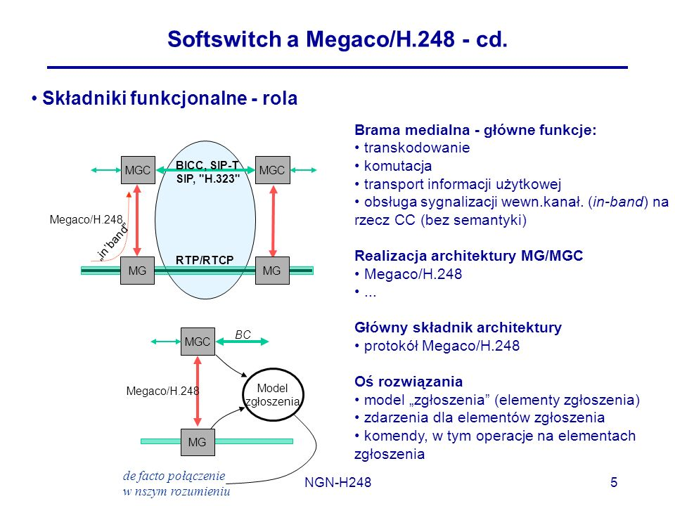 NGN-H2485 Softswitch a Megaco/H.248 - cd.