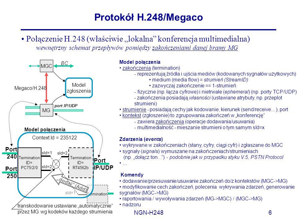 NGN-H2486 Protokół H.248/Megaco Połączenie H.248 (właściwie lokalna konferencja multimedialna) wewnętrzny schemat przepływów pomiędzy zakończeniami da