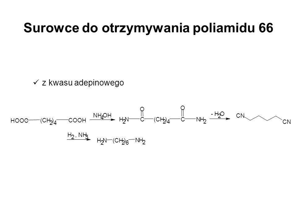 Surowce do otrzymywania poliamidu 66 z kwasu adepinowego HOOC (CH 2 ) 4 COOH NH 4 OH NH 2 C O (CH 2 ) 4 C O NH 2 - H 2 O CN H 2, NH 3 NH 2 (CH 2 ) 6 N