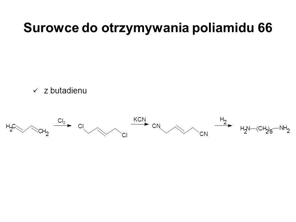 Surowce do otrzymywania poliamidu 66 z butadienu CH 2 CH 2 Cl KCN CN H 2 NH 2 (CH 2 ) 6 NH 2 Cl 2
