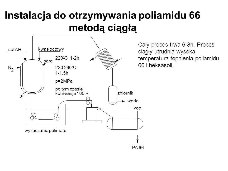 Instalacja do otrzymywania poliamidu 66 metodą ciągłą Cały proces trwa 6-8h. Proces ciągły utrudnia wysoka temperatura topnienia poliamidu 66 i heksas