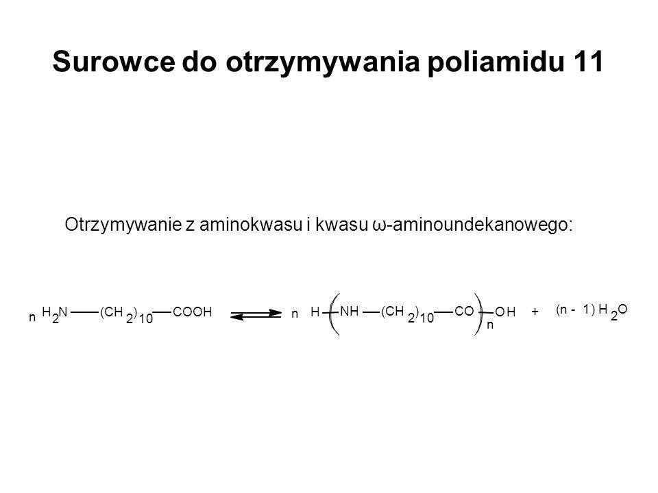 Surowce do otrzymywania poliamidu 11 Otrzymywanie z aminokwasu i kwasu ω-aminoundekanowego: NH 2 (CH 2 ) 10 COOH n n NH(CH 2 ) 10 CO OHH n + (n -1) H