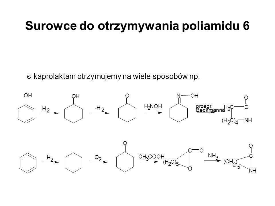 Surowce do otrzymywania poliamidu 6 є-kaprolaktam otrzymujemy na wiele sposobów np. OH OH ONOH CH 2 (H 2 C) 4 C O NH przegr. Beckmanna O H 2 O 2 CH 3