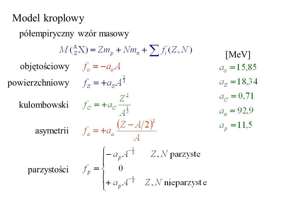 Model kroplowy półempiryczny wzór masowy objętościowy powierzchniowy kulombowski asymetrii parzystości [MeV]