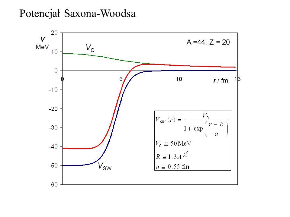 A =44; Z = 20 V SW VCVC Potencjał Saxona-Woodsa r / fm V MeV