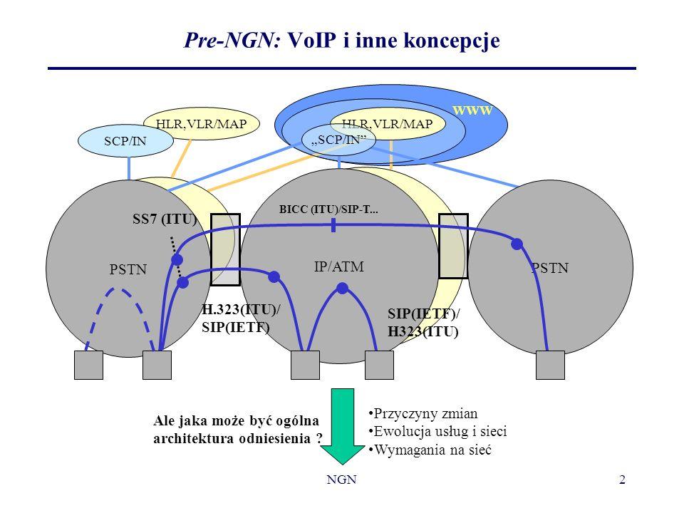 NGN2 HLR,VLR/MAP PSTN Internet/ATM Pre-NGN: VoIP i inne koncepcje IP/ATM PSTN SIP(IETF)/ H323(ITU) BICC (ITU)/SIP-T... SS7 (ITU) H.323(ITU)/ SIP(IETF)