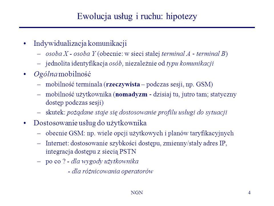 NGN4 Ewolucja usług i ruchu: hipotezy Indywidualizacja komunikacji –osoba X - osoba Y (obecnie: w sieci stałej terminal A - terminal B) –jednolita ide