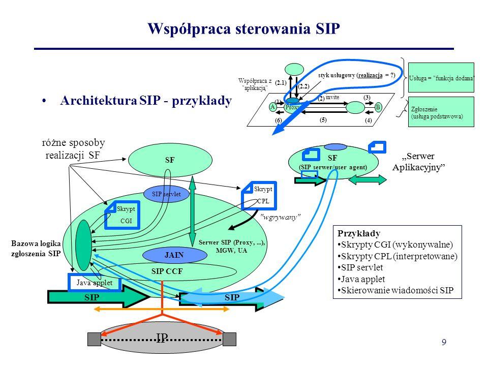 9 IP Współpraca sterowania SIP Architektura SIP - przykłady Proxy A B (2) (5) (1) (3) (4)(6) (2.1) (2.2) Zgłoszenie (usługa podstawowa) Usługa =