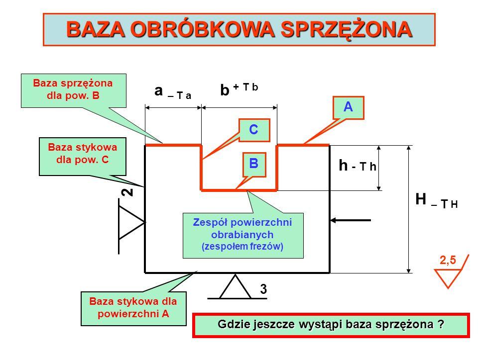 3 2 a – T a b + T b h + T h X x 2 X 1 OBRÓBKA ROWKA Z ZASTOSOWANIEM BAZ STYKOWYCH W DWÓCH OPERACJACH h + T h = H – T H - X x 2 x 1 zazwyczaj T H jest większa od T h, więc T x wypada ujemna.
