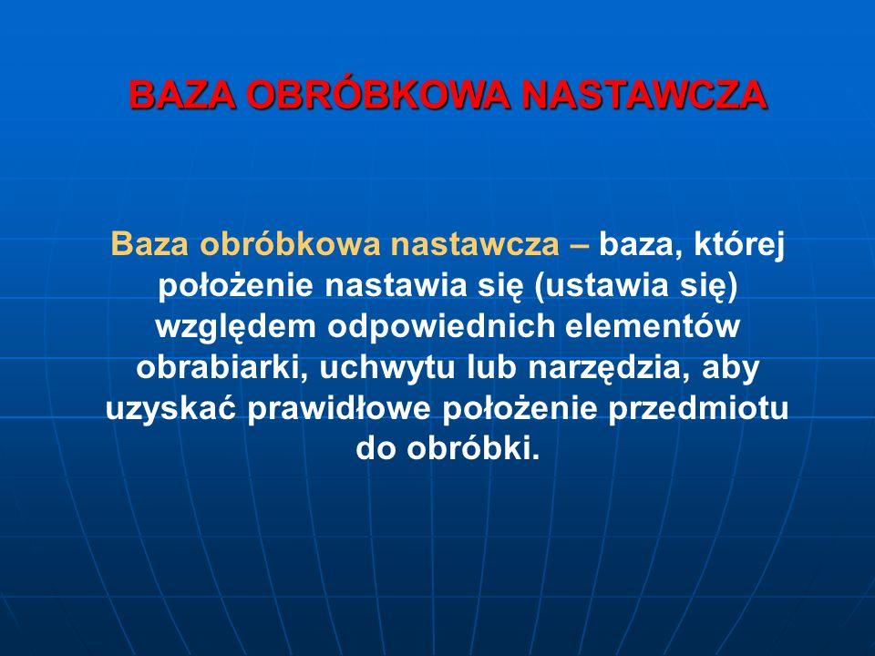 BAZA OBRÓBKOWA NASTAWCZA 2 H – T H q - naddatek Czujnik zegarowy Baza obróbkowa nastawcza Podpora regulowana Dwie podpory stałe