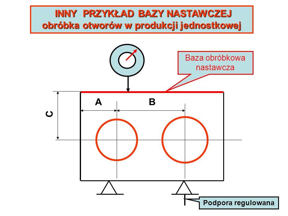 Bazy produkcyjne kontrolne A a1 a2 X x1 x2 B b1 b2 B b1 b2 = A a1 a2 - X x1 x2 A a1 a2 - wymiar stały Wymiar sprawdzany – trudny do zmierzenia Wymiar mierzony Schemat sprawdzania wymiaru w sposób pośredni Trzpień kontrolny