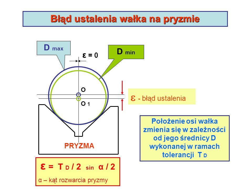 Błąd ustalenia tulei na trzpieniu tokarskim O O1O1 Nóż Trzpień Tuleja L max Nóż L max O O1O1 Const A min A max D A D B q bq b q b ε b = A max - A min = L max