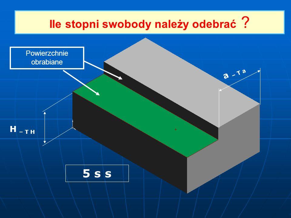 Ile stopni swobody należy odebrać ? b – T b a - Ta 6 s s Obrabiany otwór
