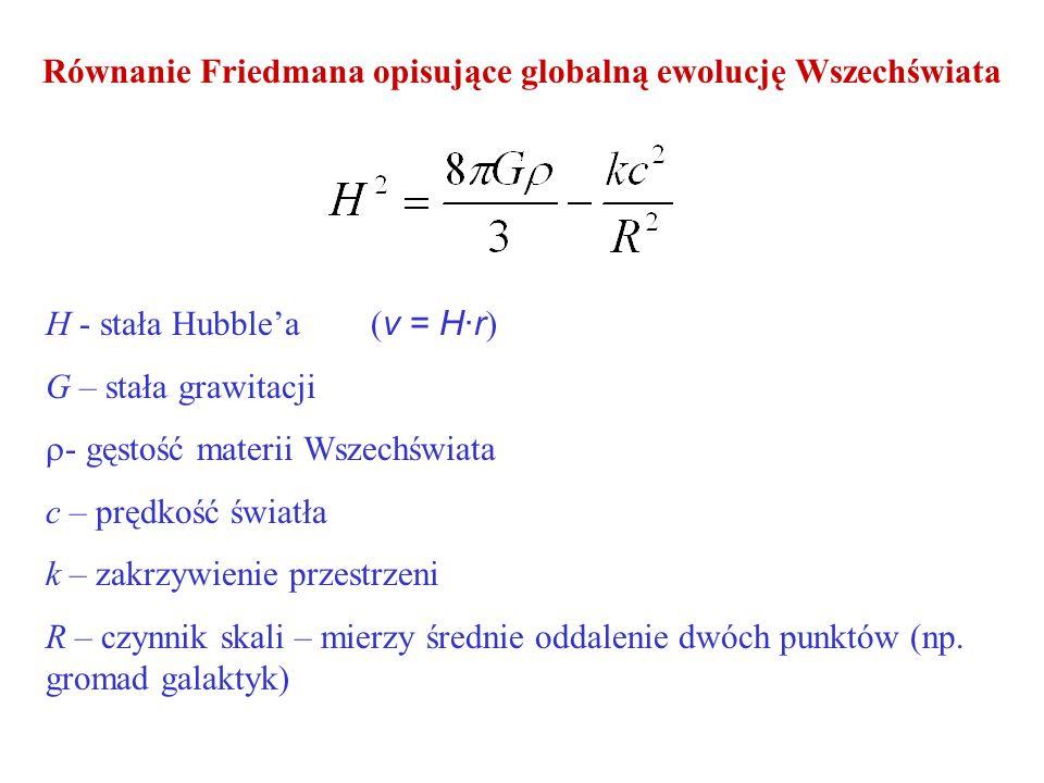 Równanie Friedmana opisujące globalną ewolucję Wszechświata H - stała Hubblea ( v = H·r ) G – stała grawitacji - gęstość materii Wszechświata c – pręd