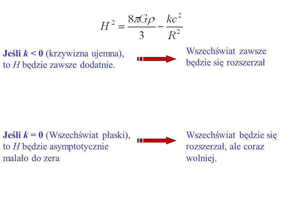 Jeśli k < 0 (krzywizna ujemna), to H będzie zawsze dodatnie. Wszechświat zawsze będzie się rozszerzał Jeśli k = 0 (Wszechświat płaski), to H będzie as