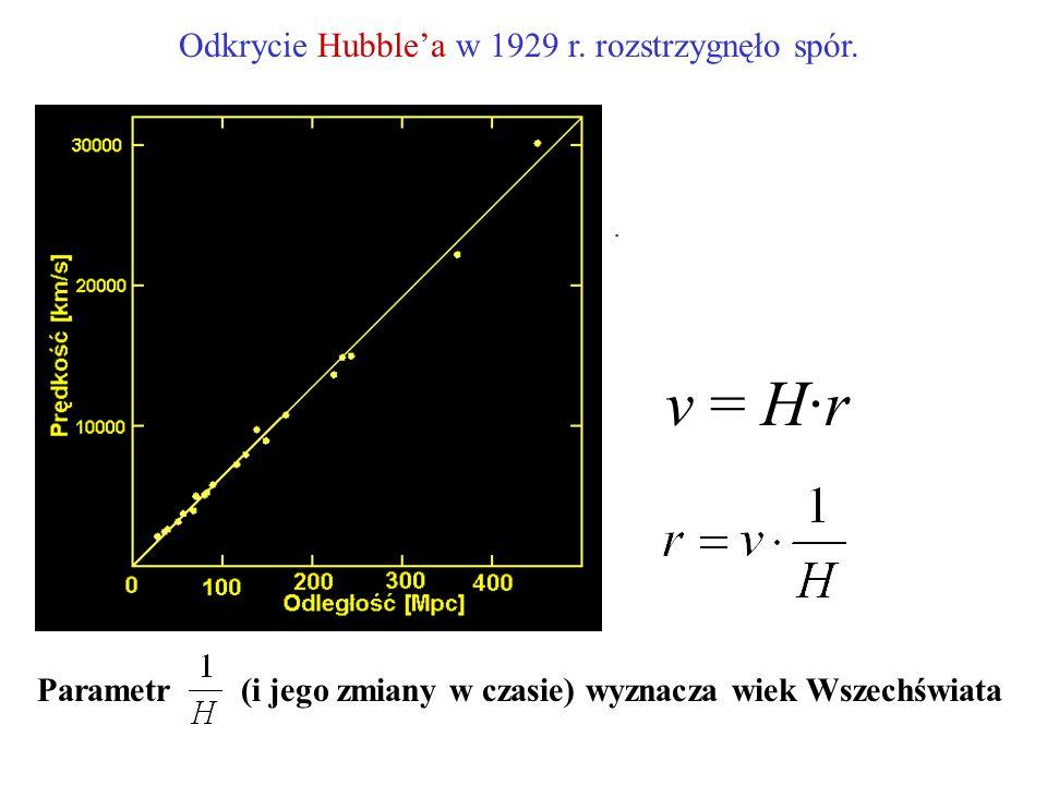 Odkrycie Hubblea w 1929 r. rozstrzygnęło spór.. v = H·r Parametr (i jego zmiany w czasie) wyznacza wiek Wszechświata