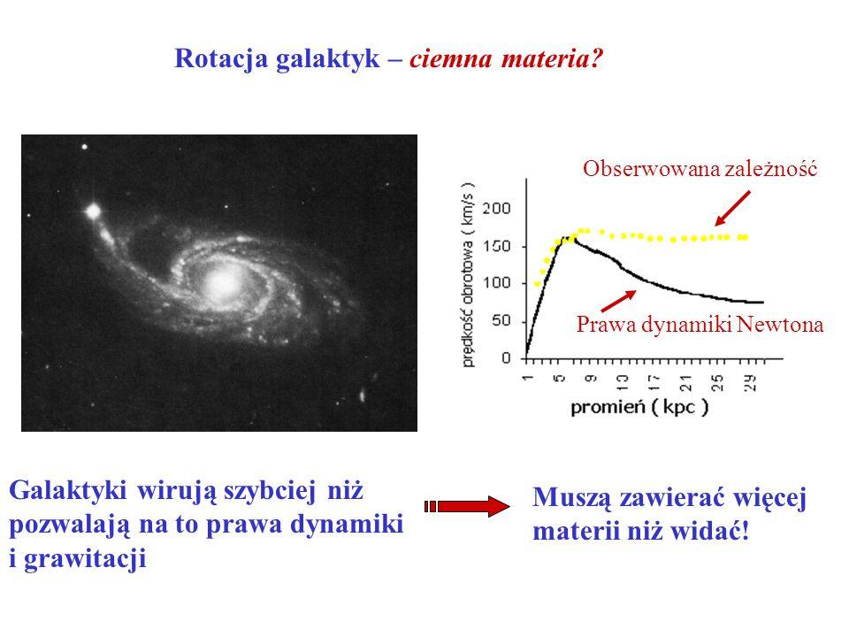 Rotacja galaktyk – ciemna materia? Prawa dynamiki Newtona Obserwowana zależność Galaktyki wirują szybciej niż pozwalają na to prawa dynamiki i grawita
