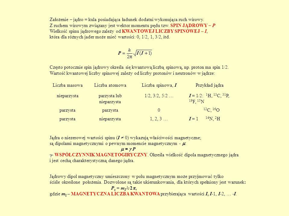 Liczba dozwolonych ustawień i poziomów energetycznych N dla izolowanego jądra zależy od wartości I: N = 2I + 1 Dla jąder o I = 1/2, np.
