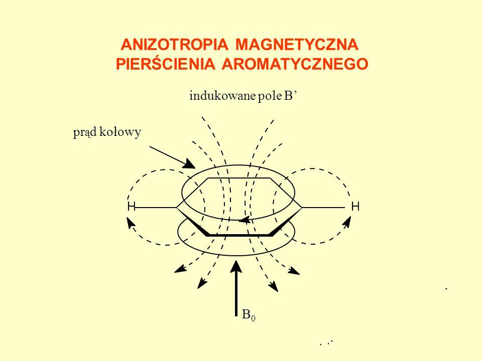 +8.9 ppm -1.8 ANIZOTROPIA MAGNETYCZNA [18]-annulen