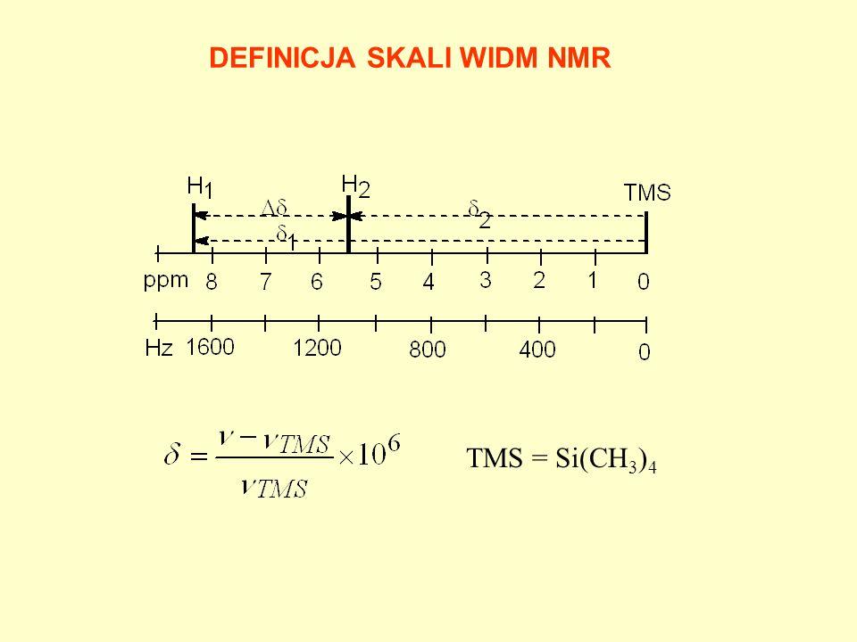 RozpuszczalnikWzór H [ppm] związku monoprotonowanego Chloroform –dCDCl 3 7.26 Sulfotlenek dimetylowy-d 6 (CD 3 ) 2 SO2.49 Acetonitryl-d 3 CD 3 CN1.95 Aceton-d 6 (CD 3 ) 2 CO2.05 Benzen-d 6 C6D6C6D6 7.28 Ciężka wodaD2OD2O4.72 Kwas trifluorooctowy-d CF 3 CO 2 D11.6 NAJCZĘŚCIEJ STOSOWANE ROZPUSZCZALNIKI