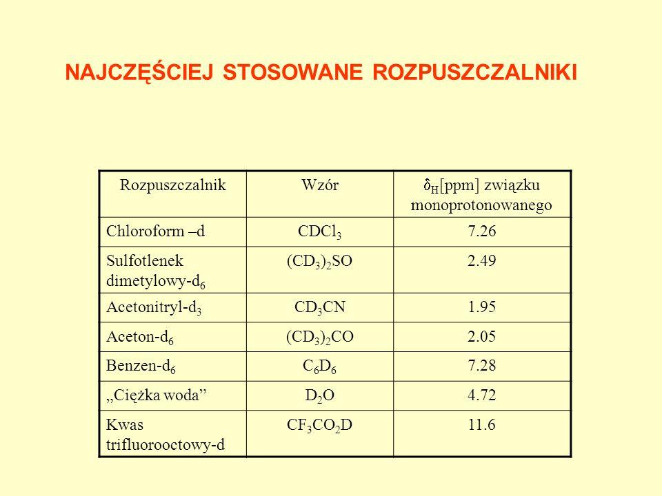 Typ związku [ppm] Typ związku [ppm] Alkil-CH 3 0.90C=C-H4.50 –7.00 Alkil-CH 2 -Alkil1.25Aromatyczne6.50 – 8.50 (Alkil) 3 CH1.50Aldehydowe9.30 – 10.00 N-CH 3 C=C-CH 3 1.70 – 3.00Kwasowe Enolowe > 10.00 O-CH 3 3.00 – 4.50 TYPOWE ZAKRESY PRZESUNIĘĆ CHEMICZNYCH