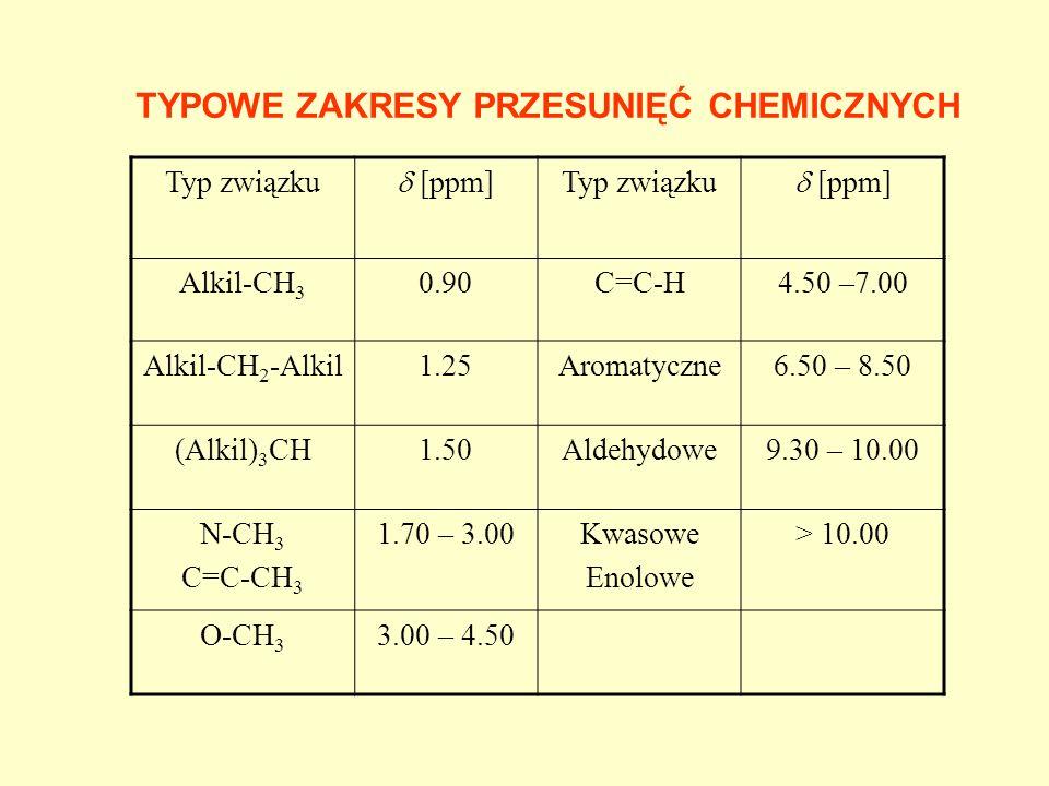 ELEKTROUJEMNOŚĆ PODSTAWNIKA A PRZESUNIĘCIE CHEMICZNE CH 3 Typ związku [ppm] CH 3 -Al-0.30 CH 3 -Si0.00 CH 3 -C0.90 CH 3 -N2.25 CH 3 -O3.35 CH 3 -F4.26